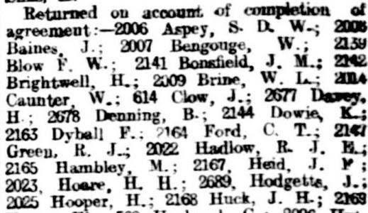 Hoare.  West Australian Newspaper. List Returning Troops and Munition Workers. SS Kursch 28.4.1919 p5